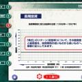CD-ROM コンテンツ – 015