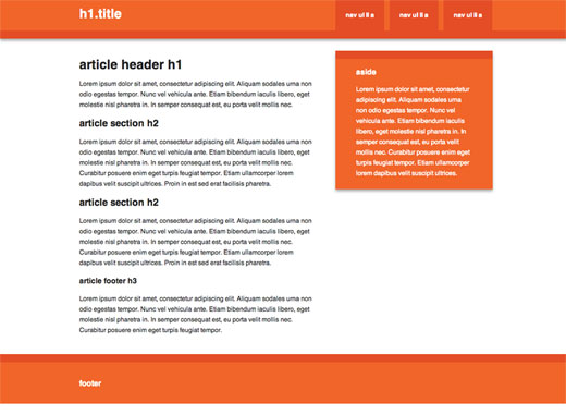 Initializr Demo Site